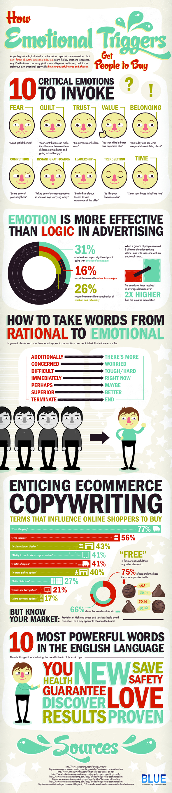 emotional-triggers-buy