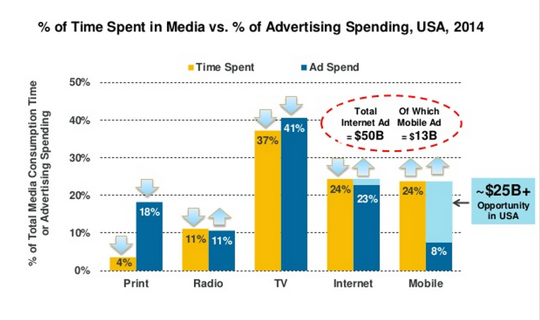 media-vs-ad-spend.png
