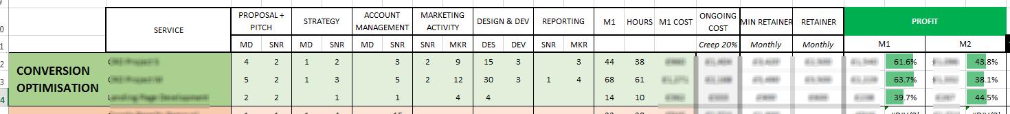 profit-tables.png