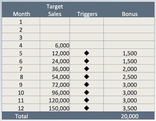 sales-triggers.png
