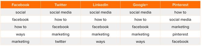 social-media-headlines-1.png