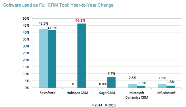 software-crm-new-business.png