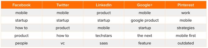 startups-headlines-2.png