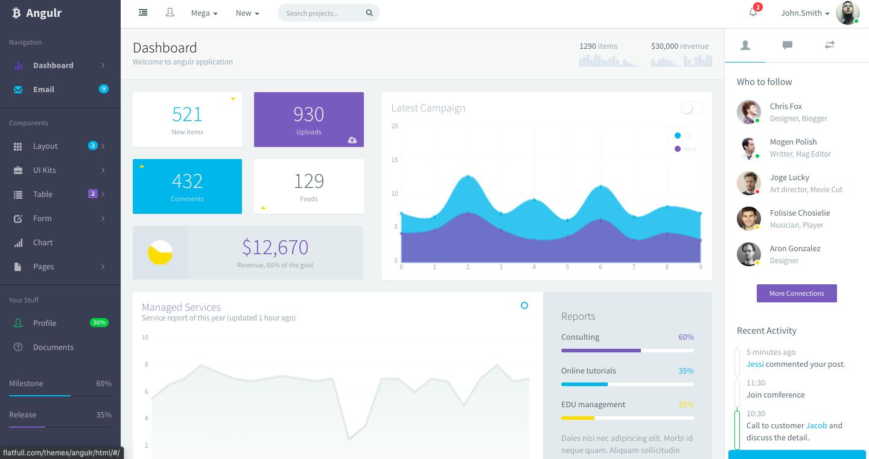 Angulr HTML dashboard template  with top navbar and graphs