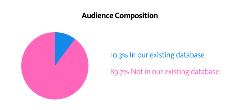 Audience Composition.png