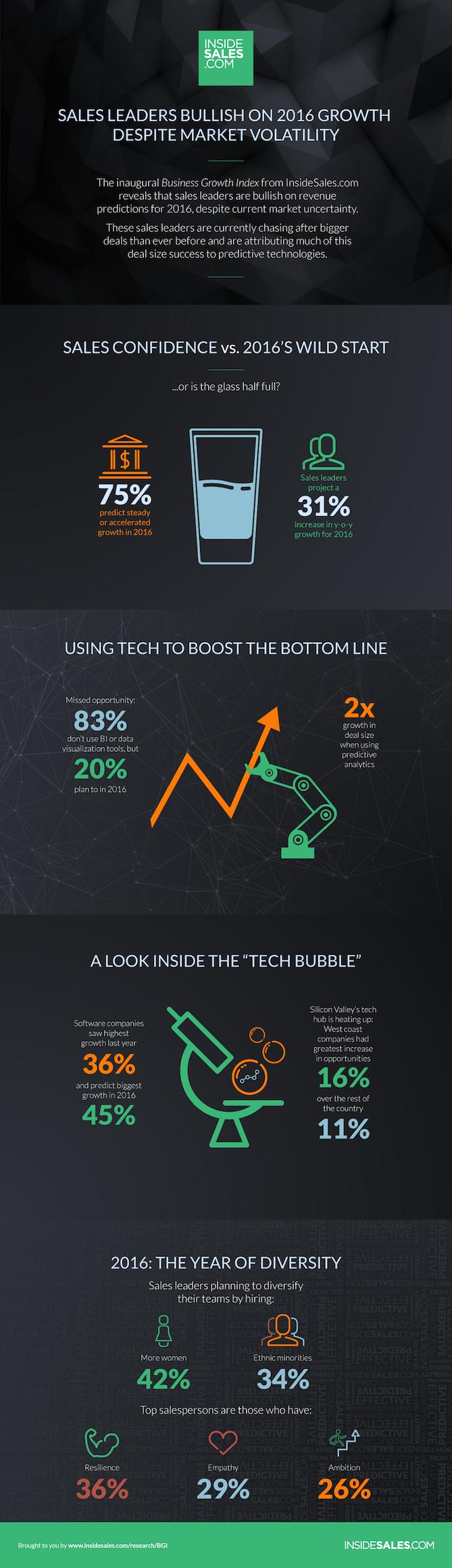BGI-2016-infographic-1.png