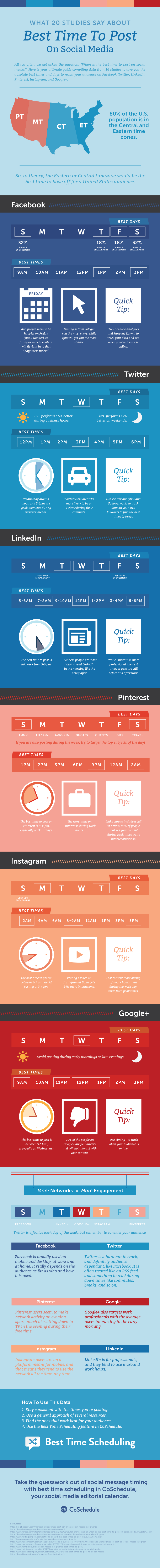Blog_Nathan_BestTime-New-infographic.png