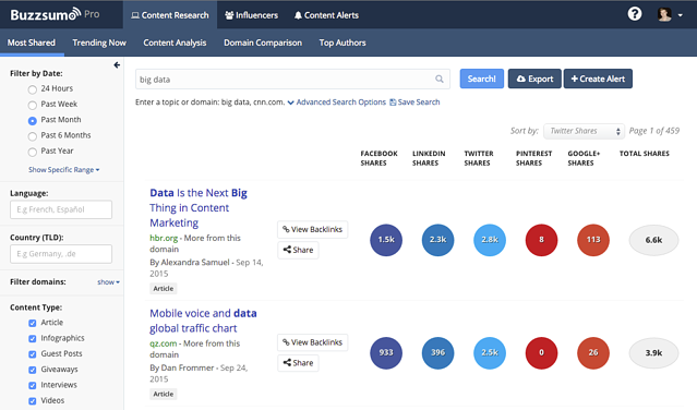 BuzzSumo's keyword research tool