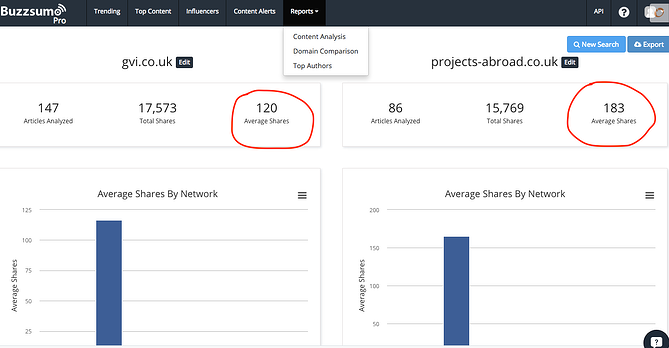 BuzzSumo_-_Competitor_Analysis_-_Content.png