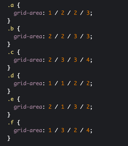 CSS of grid layout example using shorthand grid area property-1