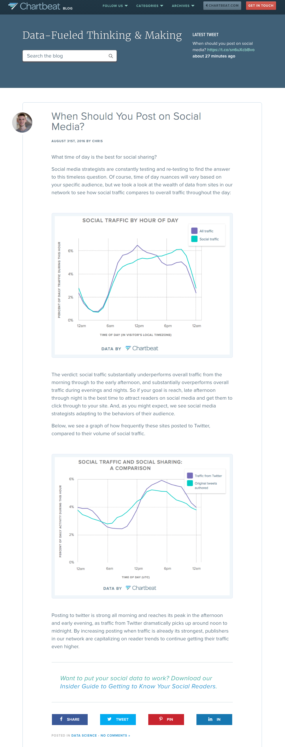 Chartbeat_research_content.png