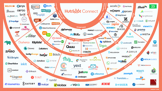 Connect - Integrations Ecosystem 1_18 Final-2.png