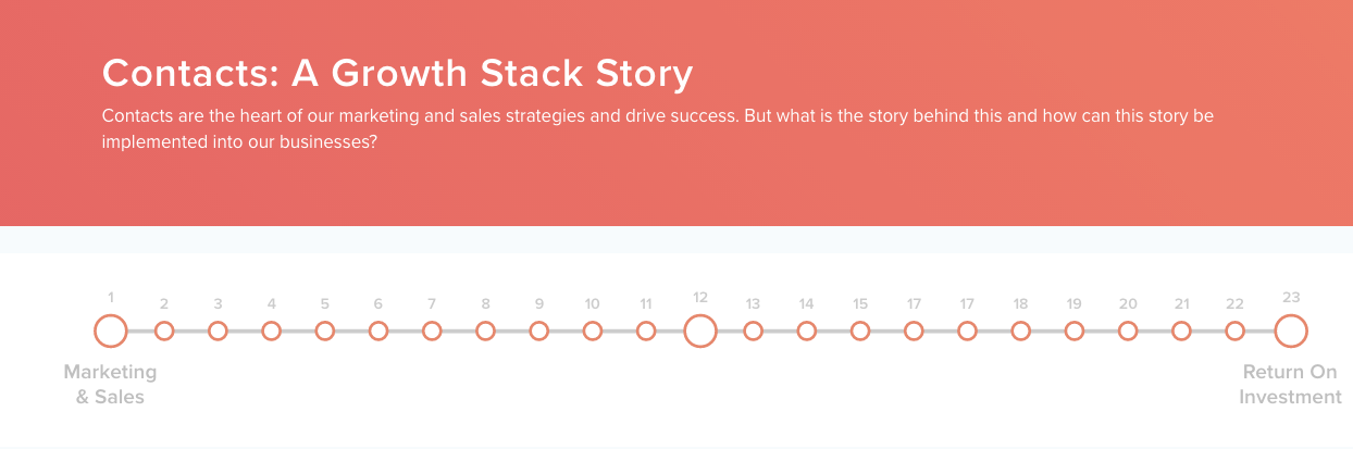 Contact_s__A_Growth_Stack_Story 2.png