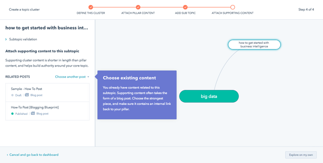Your Guide to Creating Effective Content with HubSpot Content Strategy