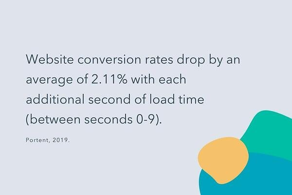 Website and Web Page Load Time Statistics and how it affects conversion rate