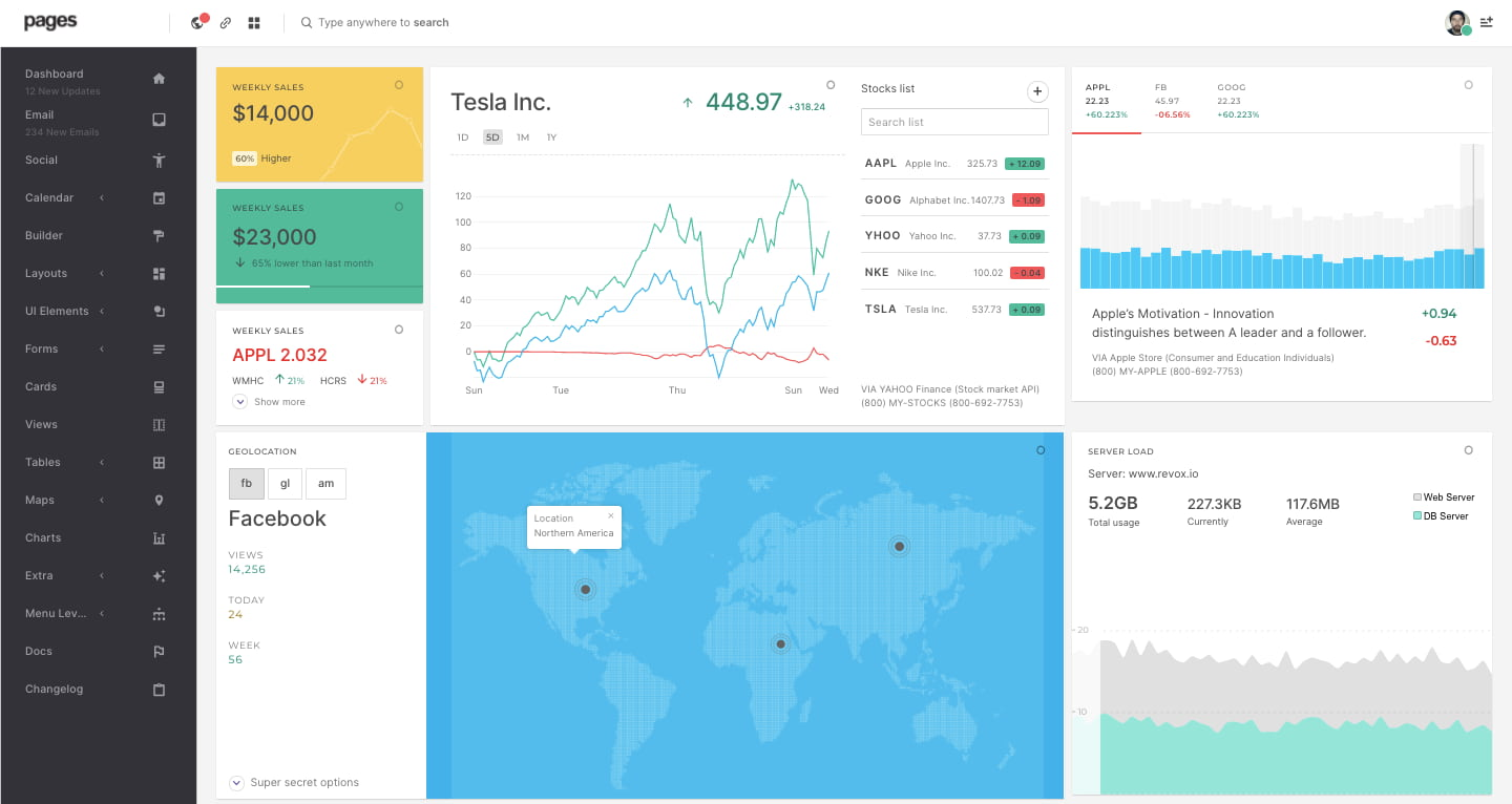 Corporate dashboard demo in Pages theme