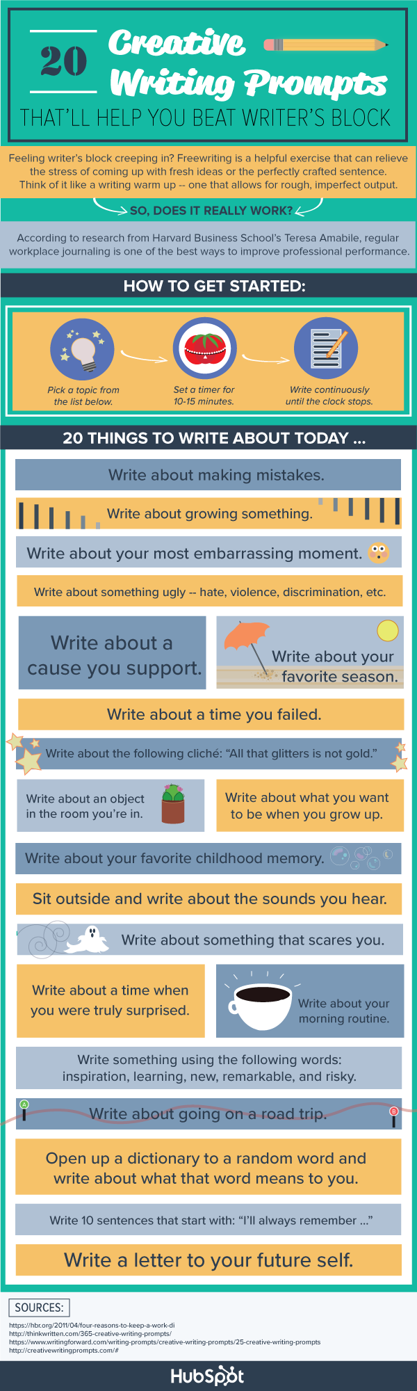 Creative-Writing-Prompts-Infographic