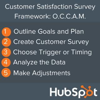 Customer Satisfaction Survey Framework- O.C.C.A.M (2)-min