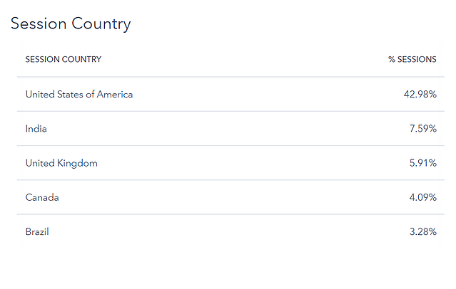 3-country.png