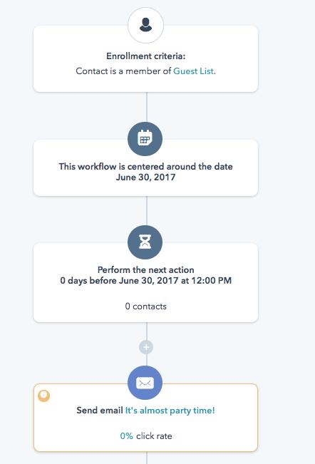 reminder-workflow.png