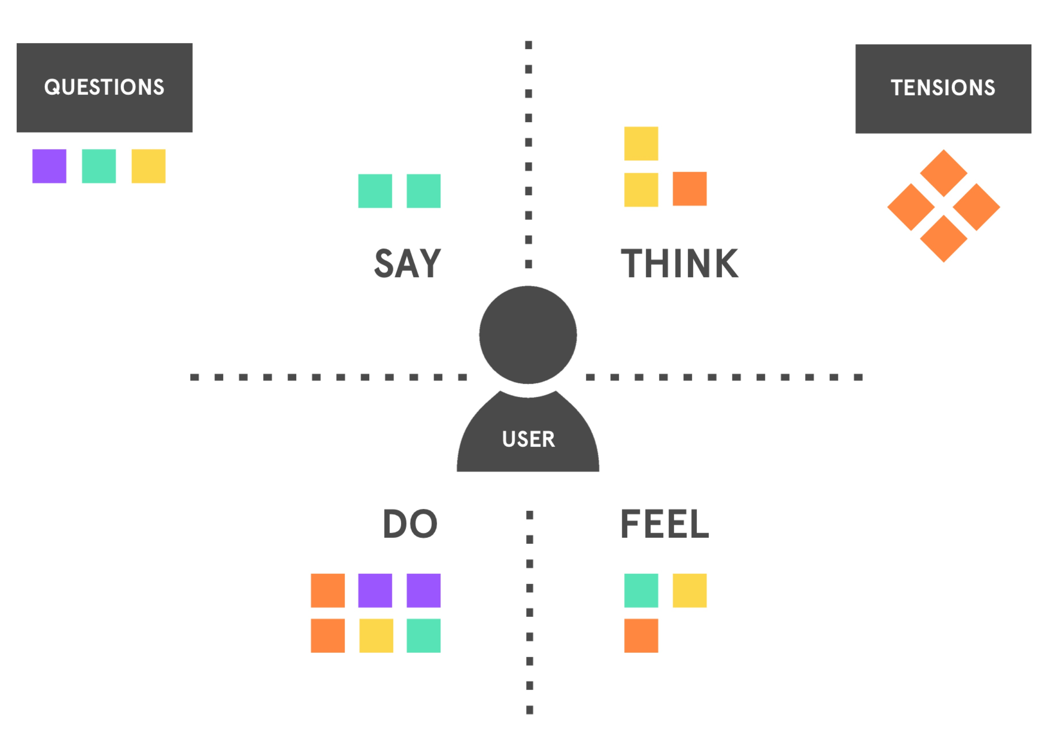 DESIGN+THINKING+PLAYBOOK