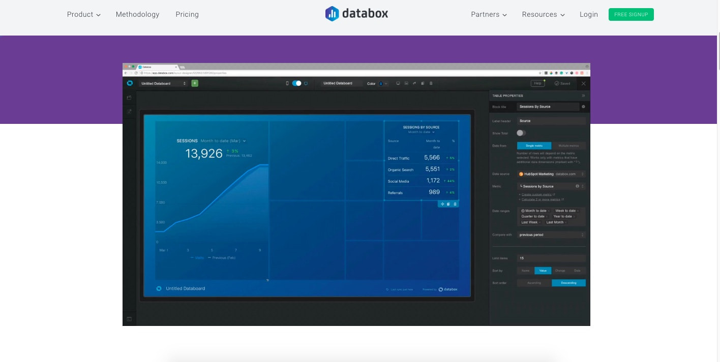 Databox Best Product Demos