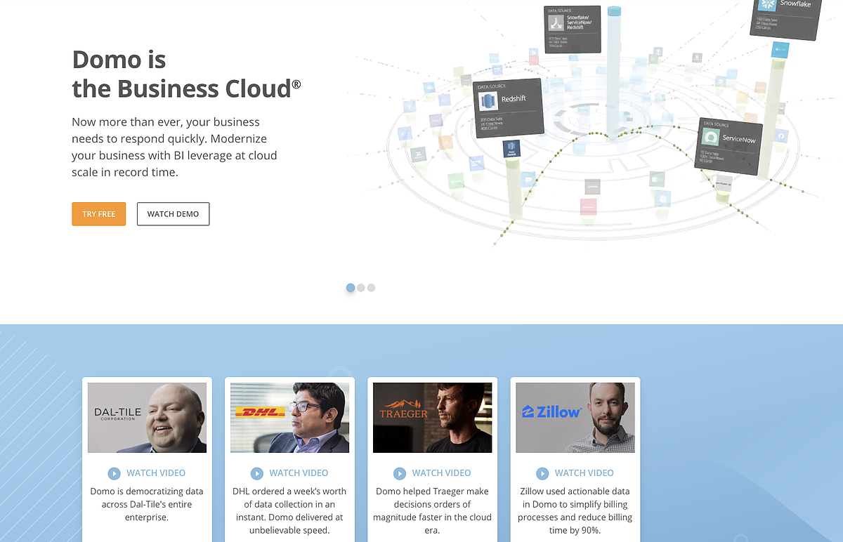 Domos website showing small business BI use cases