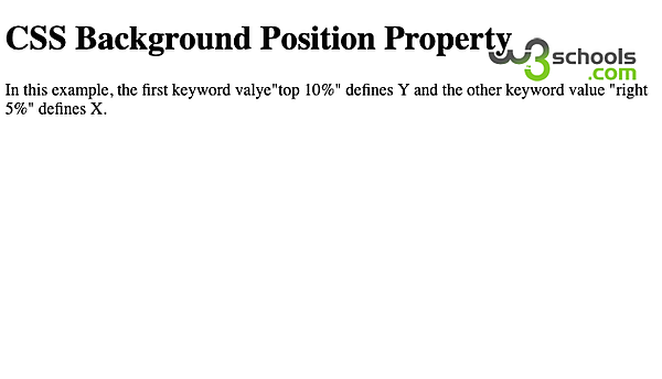 CSS background position property defined with four-value syntax
