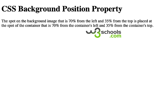 CSS background position property defined by percentage values