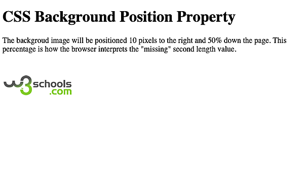 CSS background position property defined by length values in pixels