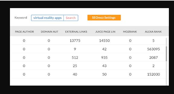 """KeywordXP's competitive analysis for keyword phrase """"virtual reality apps"""""""