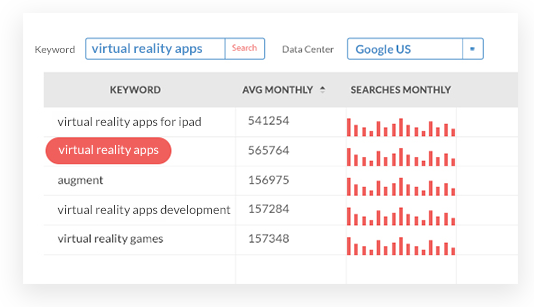 """KeywordXP's auto-generated keyword suggestions for """"virtual reality apps"""""""