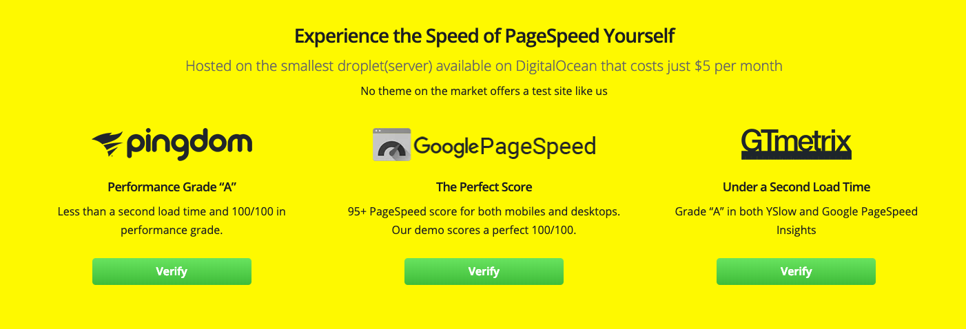 Verify PageSpeed theme's results on Pingdom, Google PageSpeed, and GTmetrix