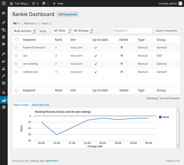 "Rankie Dashboard for moz.com showing four keyword rankings and a rank chart for keyword ""seo ranking"""