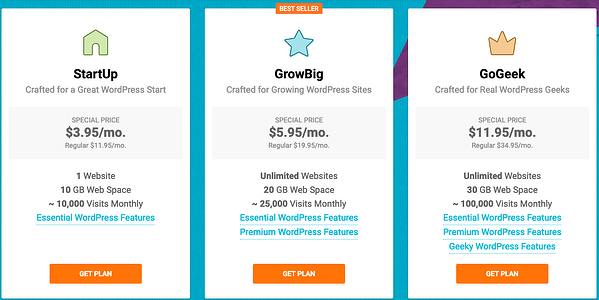 SiteGround's managed hosting plans by monthly rates
