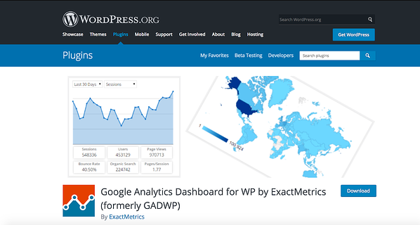 WordPress users have to install third party plugin like Google Analytics Dashboard for WP for analytics