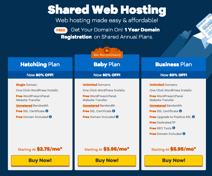 All of HostGator's hosting plans include an SSL certificate, even its cheapest shared hosting options