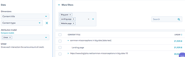 Screenshot of content type filter displaying a linear ranking of contacts generated by section of website