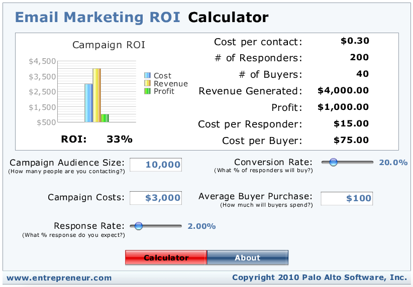 6) Entreprenuer.comu0027s Email Marketing ROI Calculator