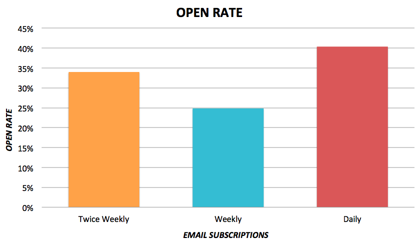 Email-open-rate.png