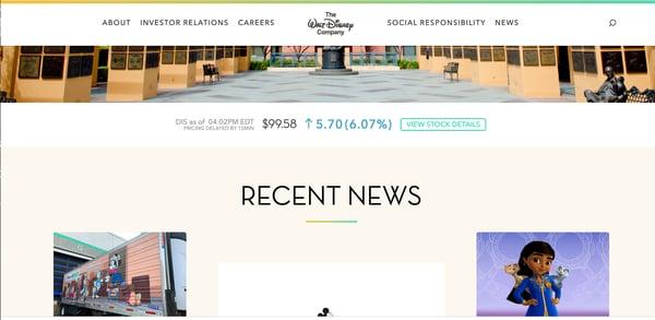 walt disney company animated menu navigation on wordpress
