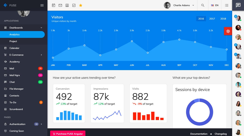Fuse HTML dashboard template