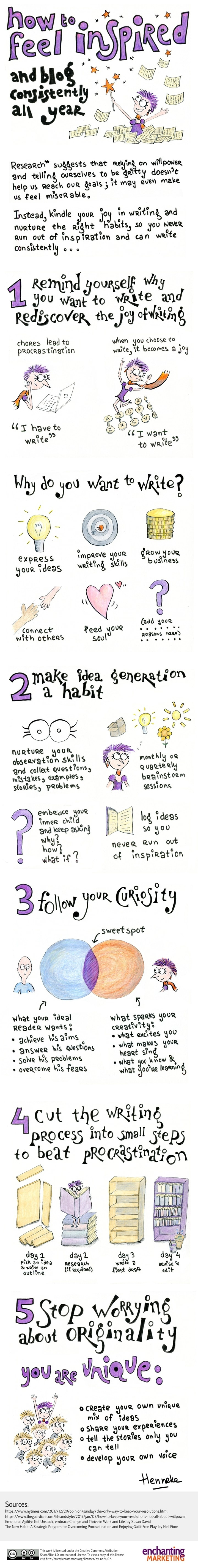 Get-inspired-to-write-and-blog-consistently-infographic