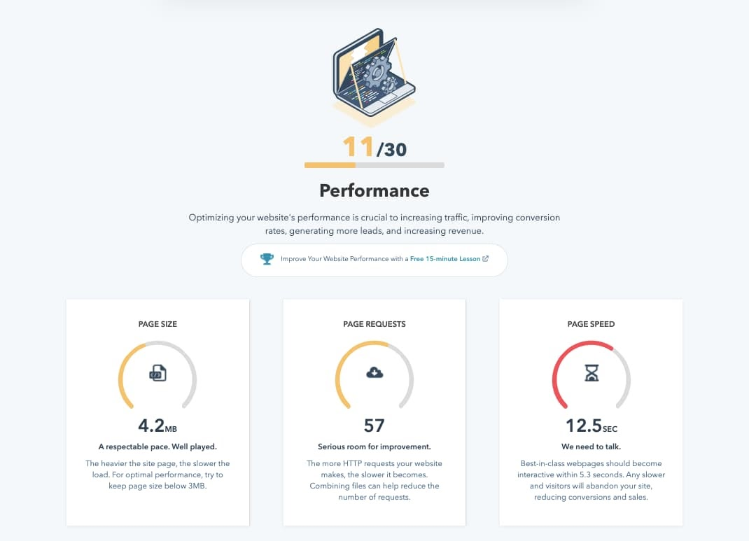 the results page of the Website Grader tool