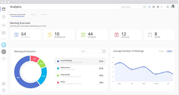 Calendar's Analytics dashboard