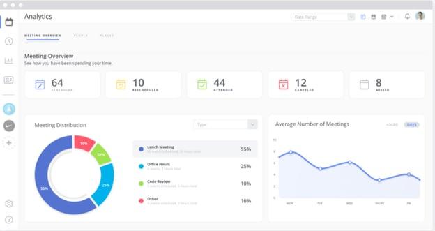 Calendar's Analytics dashboard