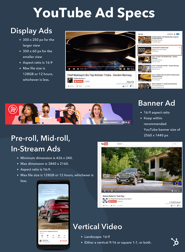 YouTube ad specifications graphic