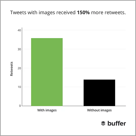 25%20Stats%20That%20Make%20the%20Case%20for%20Infographics%20in%20Your%20Marketing.png?width=470&name=25%20Stats%20That%20Make%20the%20Case%20for%20Infographics%20in%20Your%20Marketing