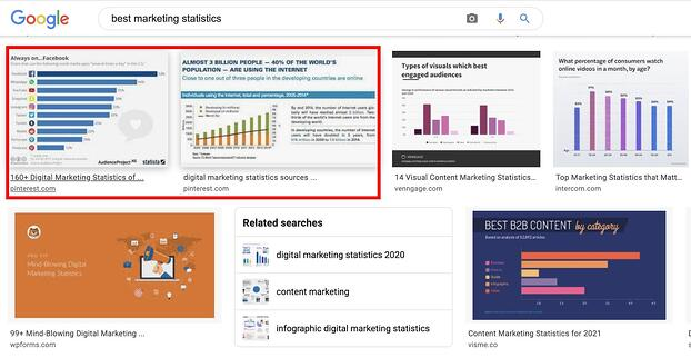 "The image search results page on Google for the search term, ""best marketing statistics"""