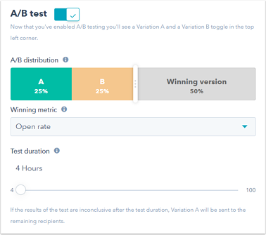 A/B test example